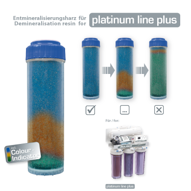 Aqua Medic RO-resin cartridge 11