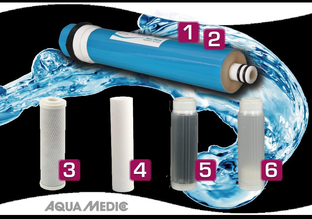 "Aqua Medic Activated carbon filter cartridge 10"" housing 11"